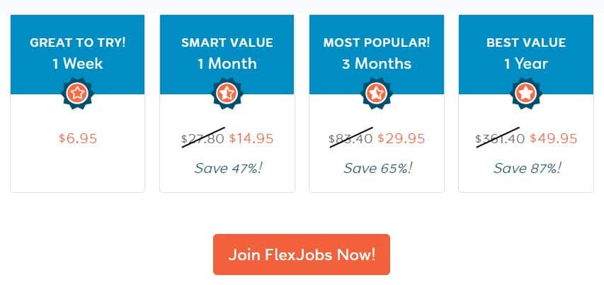 FlexJobs Price Packages